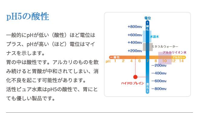 ph5の酸性